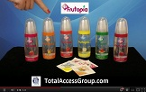 ID Frutopia Lubricant Review by Total Access Group