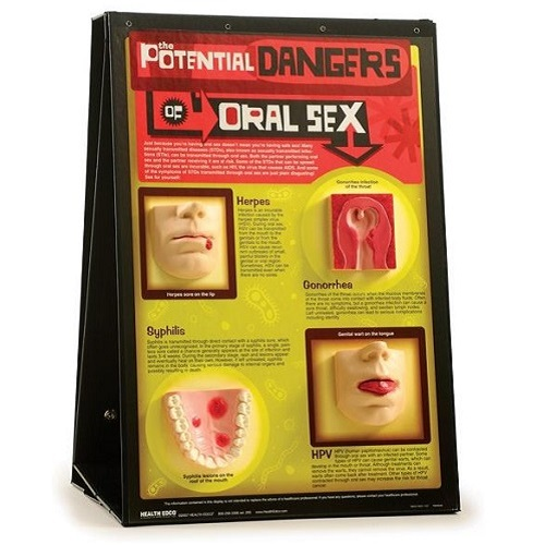 Potential Dangers Of Oral  3D Display